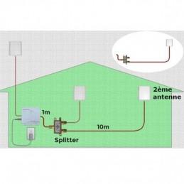 Kit 2ème Antenne PANTRI-NF (10